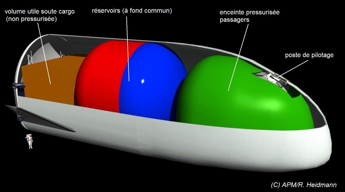 Schéma d'aménagement navette lanceur mono corps.