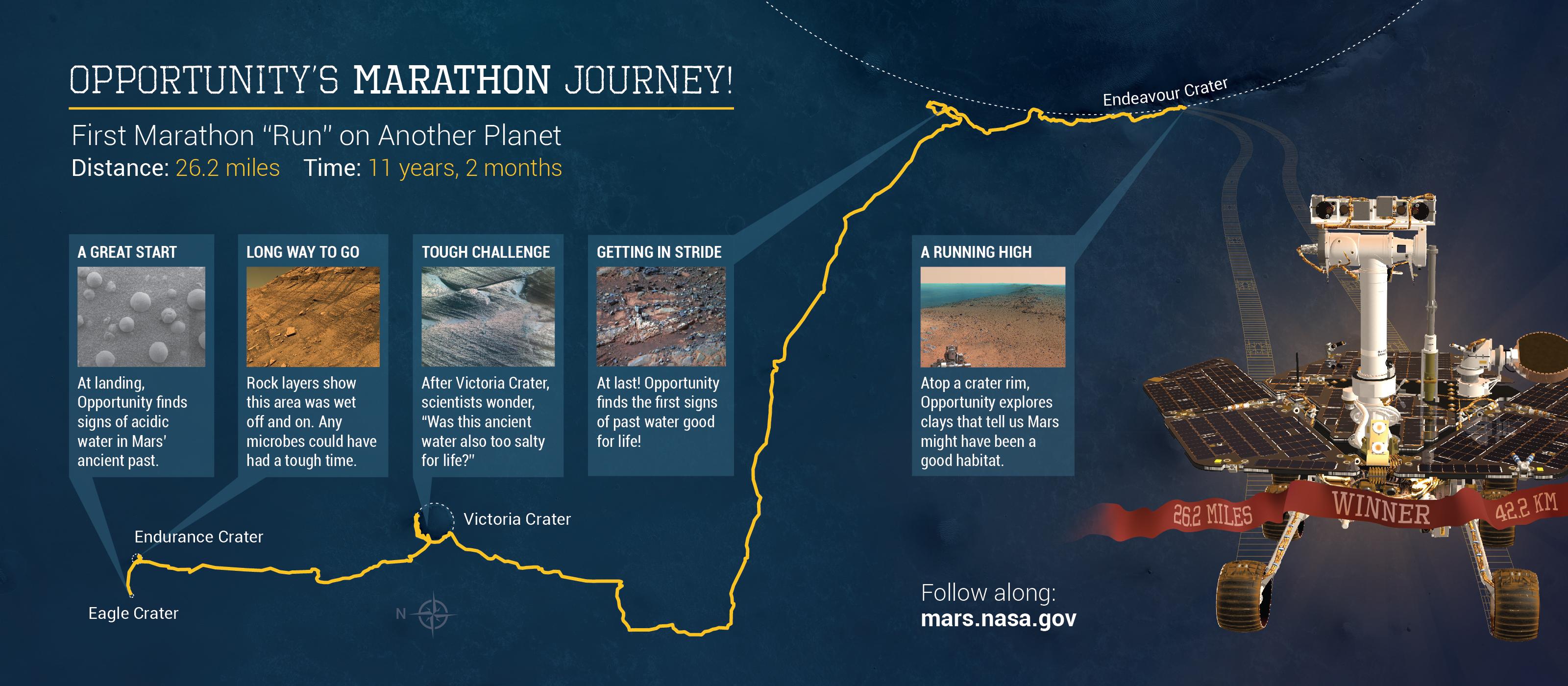 mars-rover-opportunity-marathon-journey-run-PIA19158