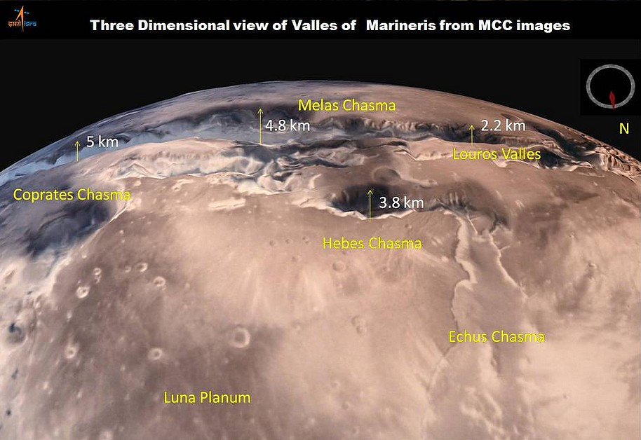 Valles Marineris 3D