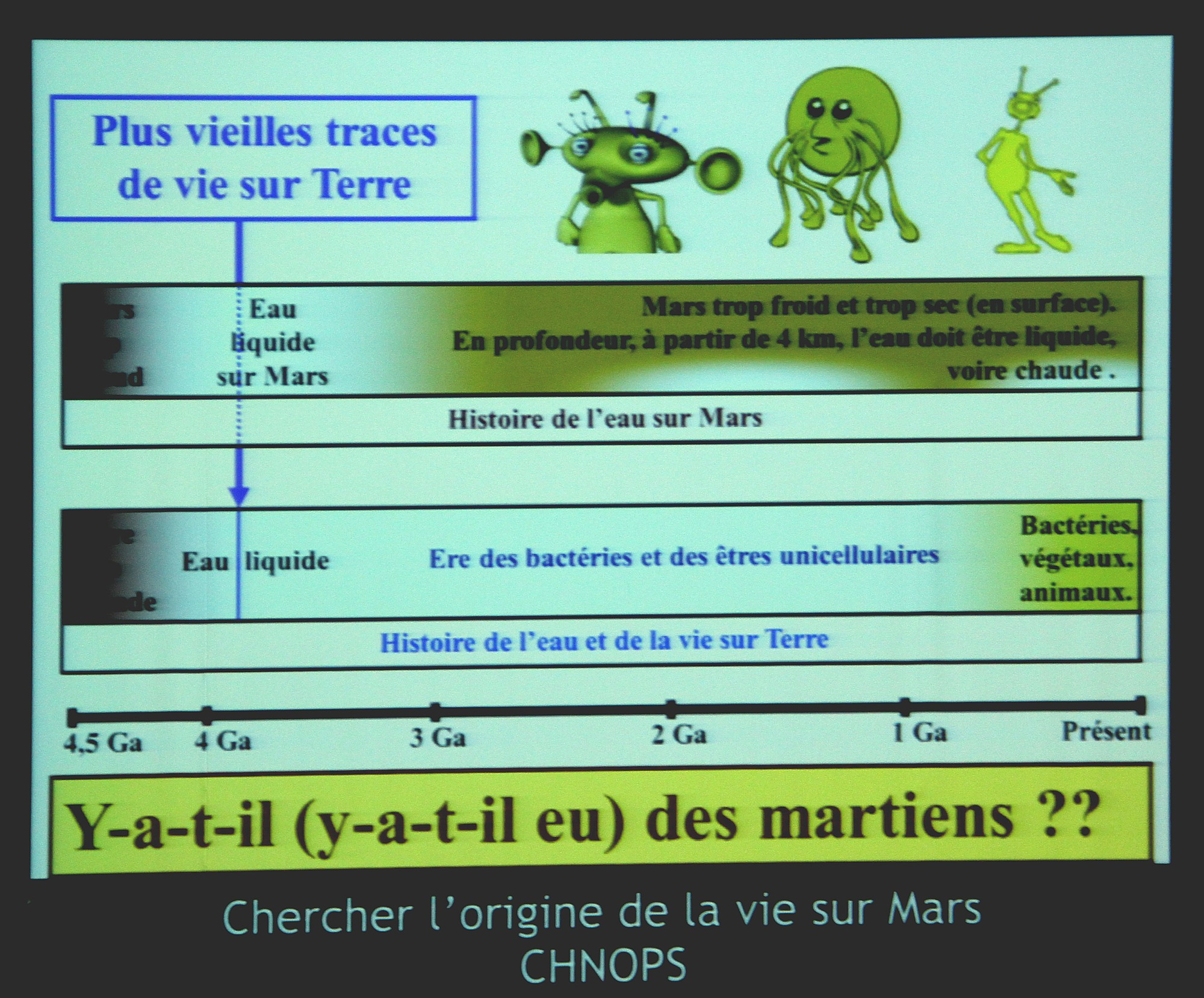 15 05 31 - 17h 54m 44s - We are going to Mars Gennevilliers r rec