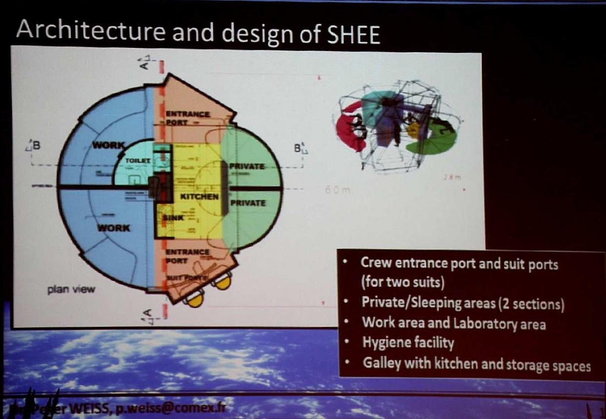 Plan habitat SHEE