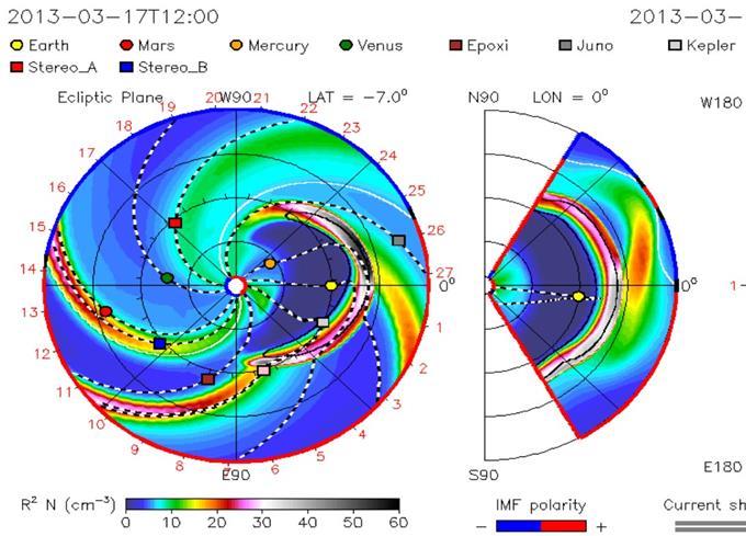 Modélisation de la propagation des particules solaires dans le système solaire. Les planètes sont les ronds, les sondes spatiales qui fournissent des données sont les carrés. (doc. NASA Goddard Space Weather Research Center)