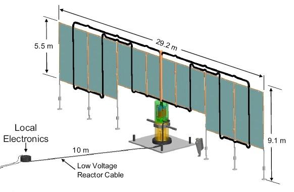 NASA project for a 40 kWe planetary nuclear generator. (doc. NASA)