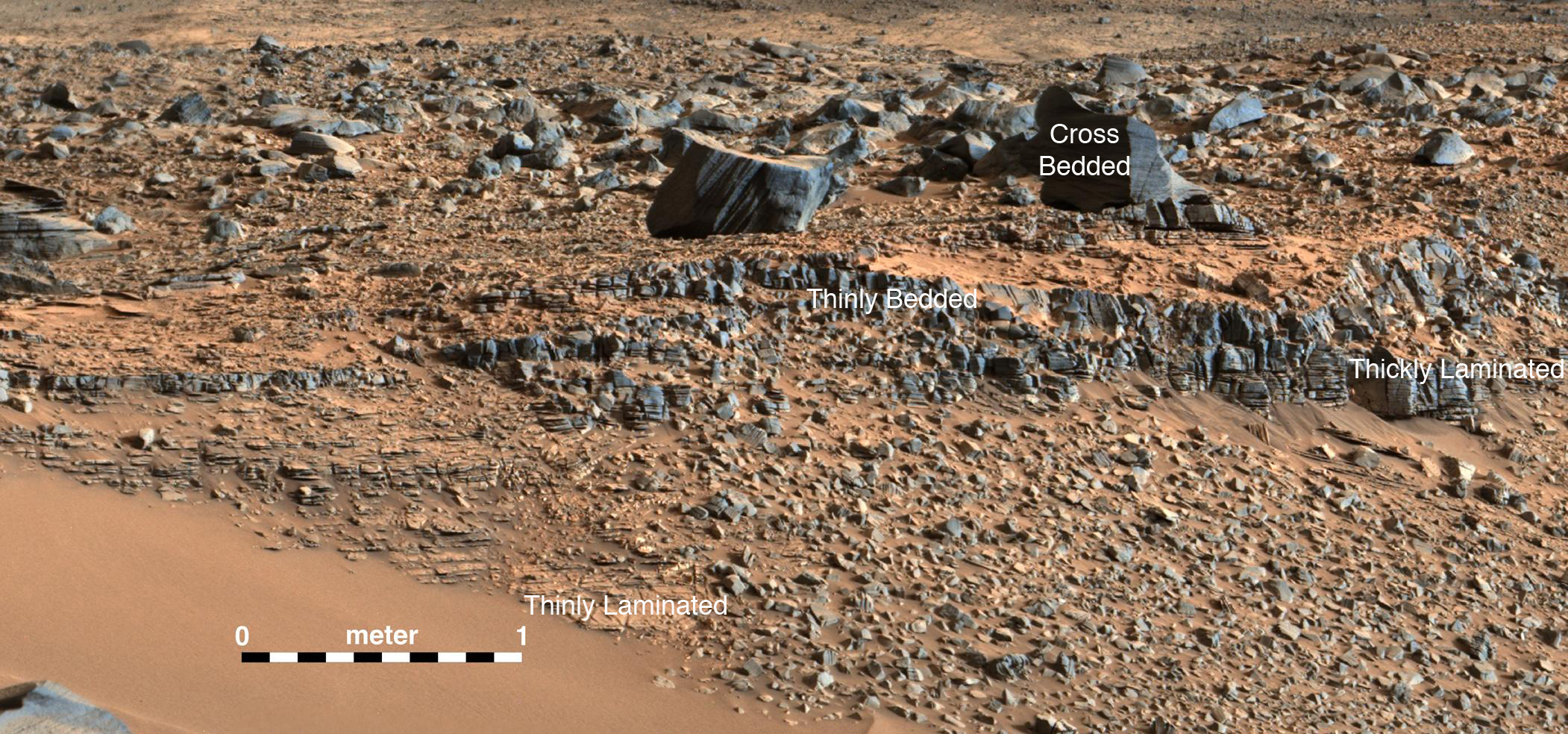 mars-curiosity-rover-gale-crater-bed-rocks-pia19840-full