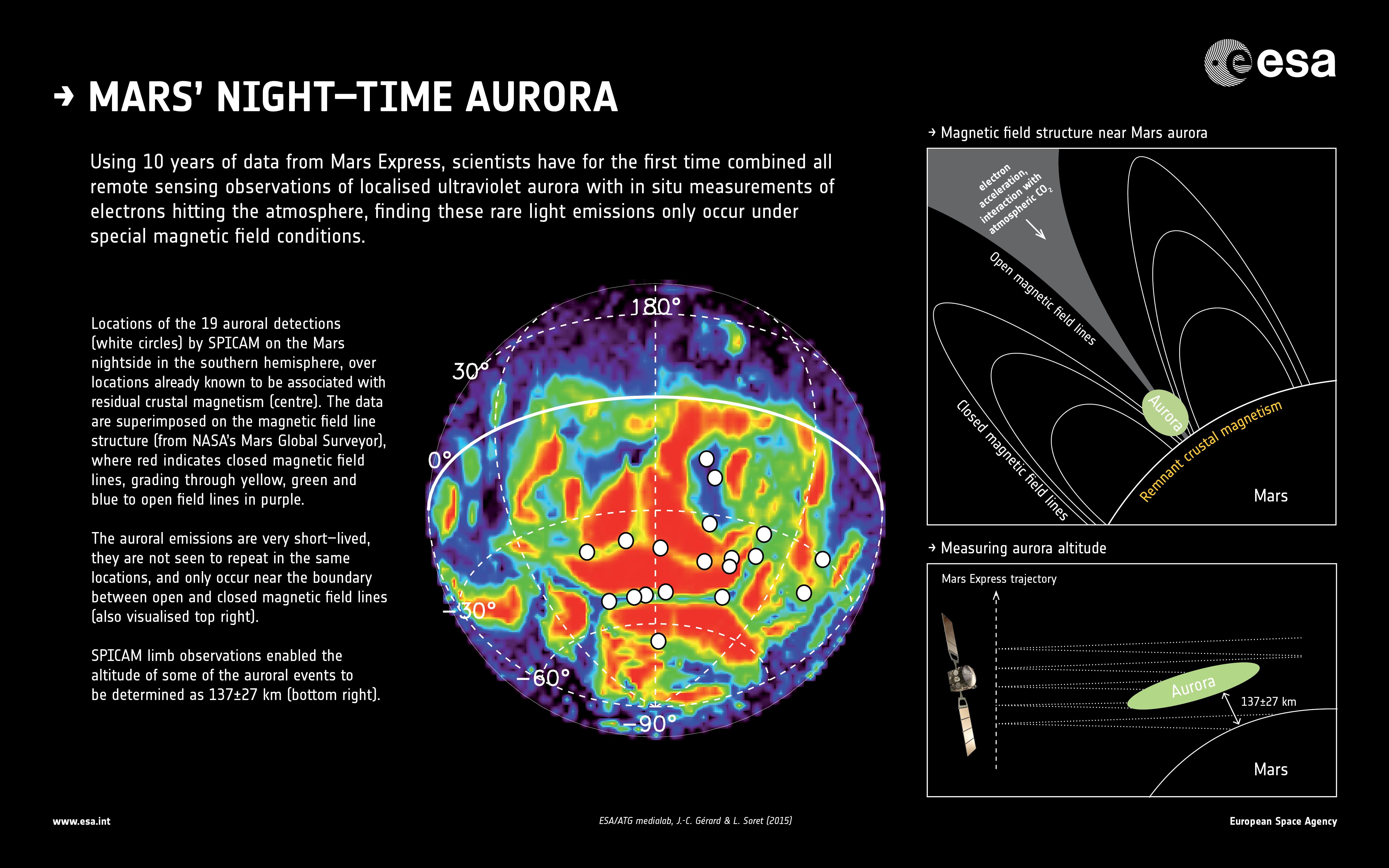 Mars_night-time_aurora