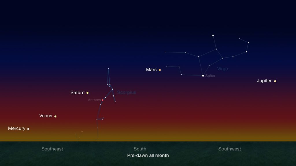 five-planet-alignment-2016-01-21-br2
