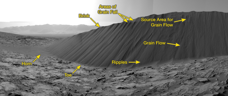 mars-slip-face-downwind-sand-dune-namib-sol1196-pia20281-labeled-full