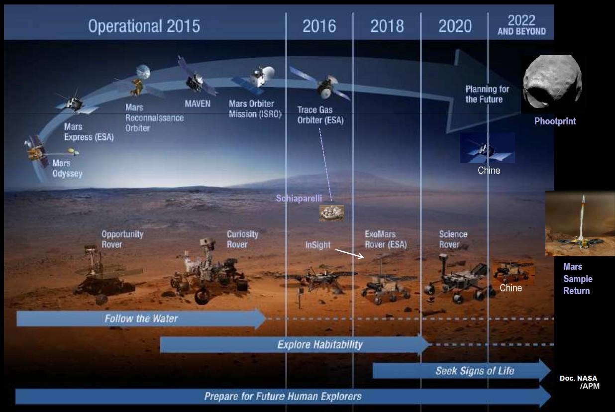 missions robotiques futures