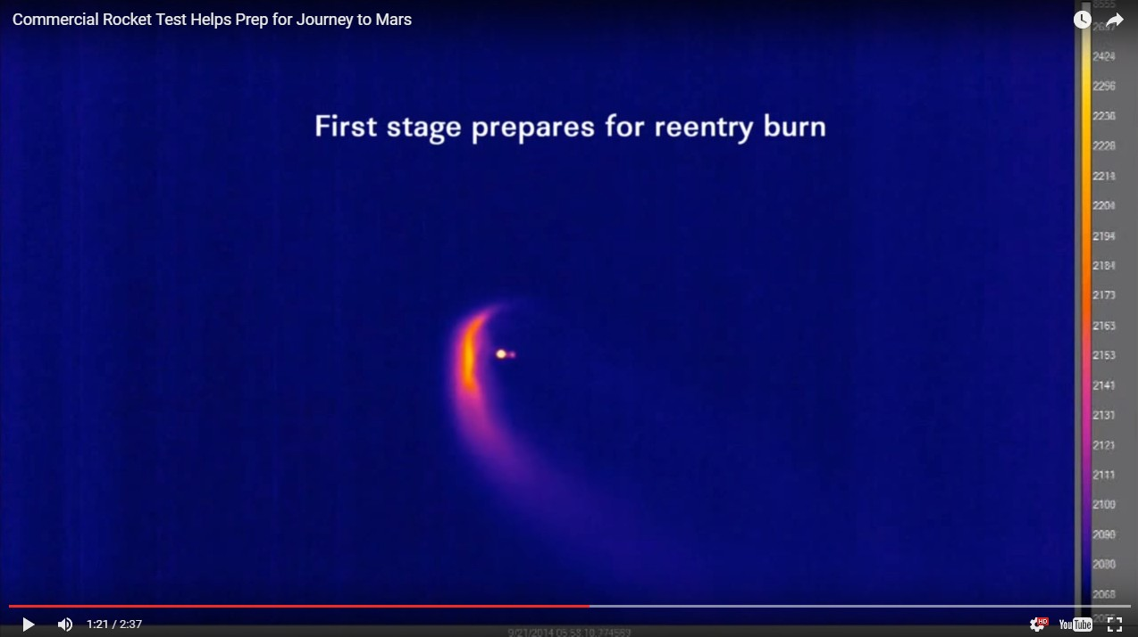 Préparation reentry burn