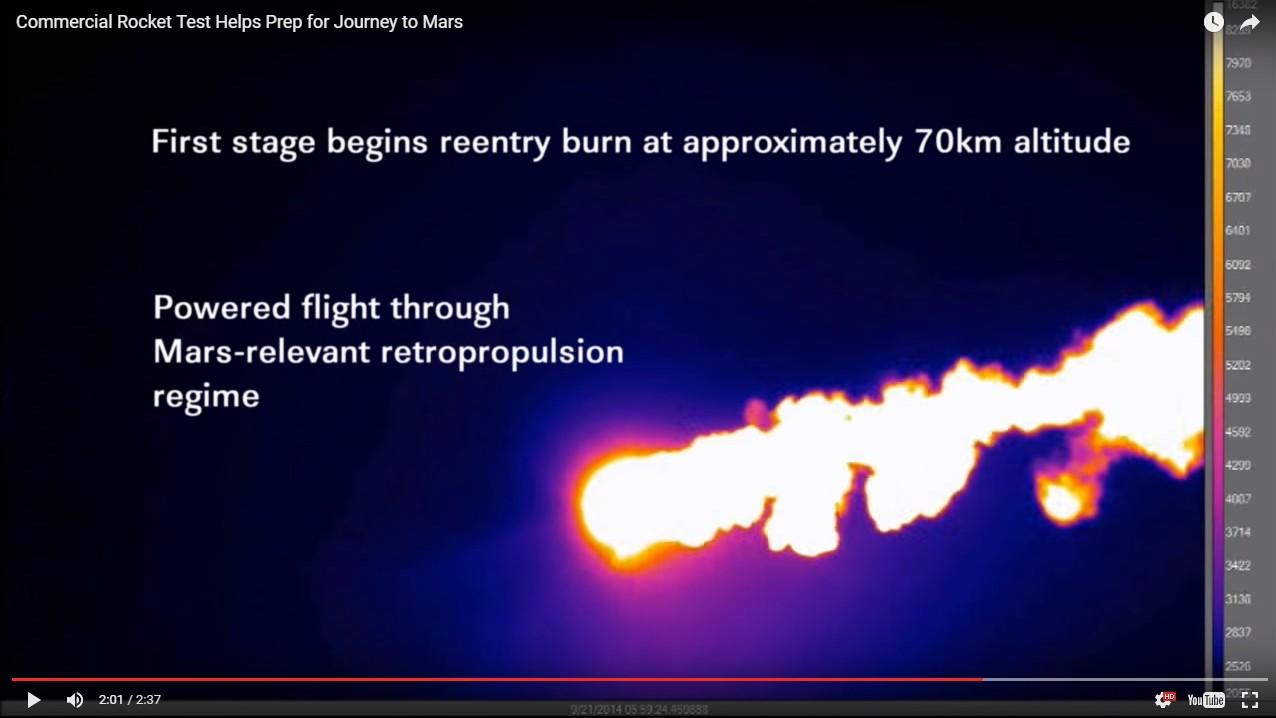 Reentry burn